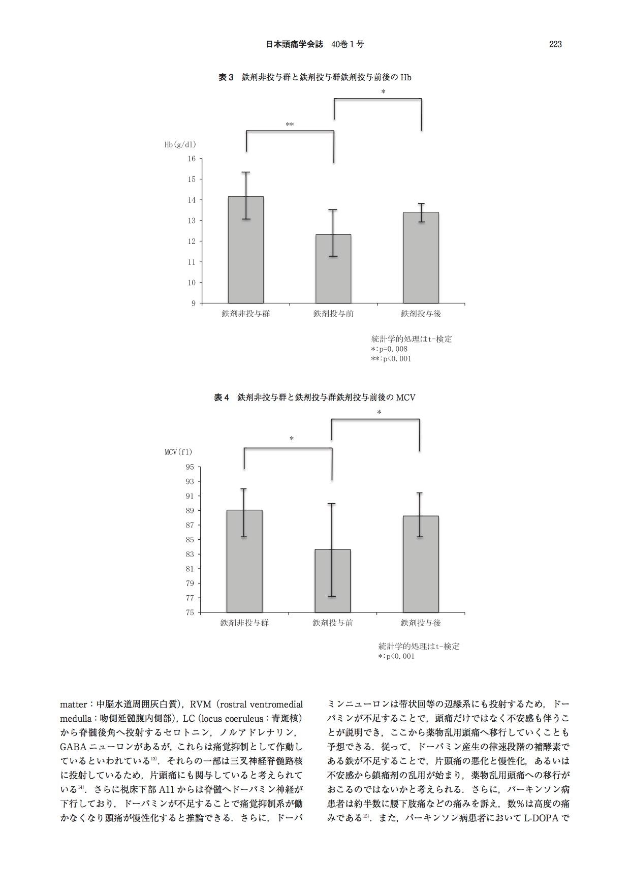 2013_40_no1.鉄剤投与pdf-3.jpg