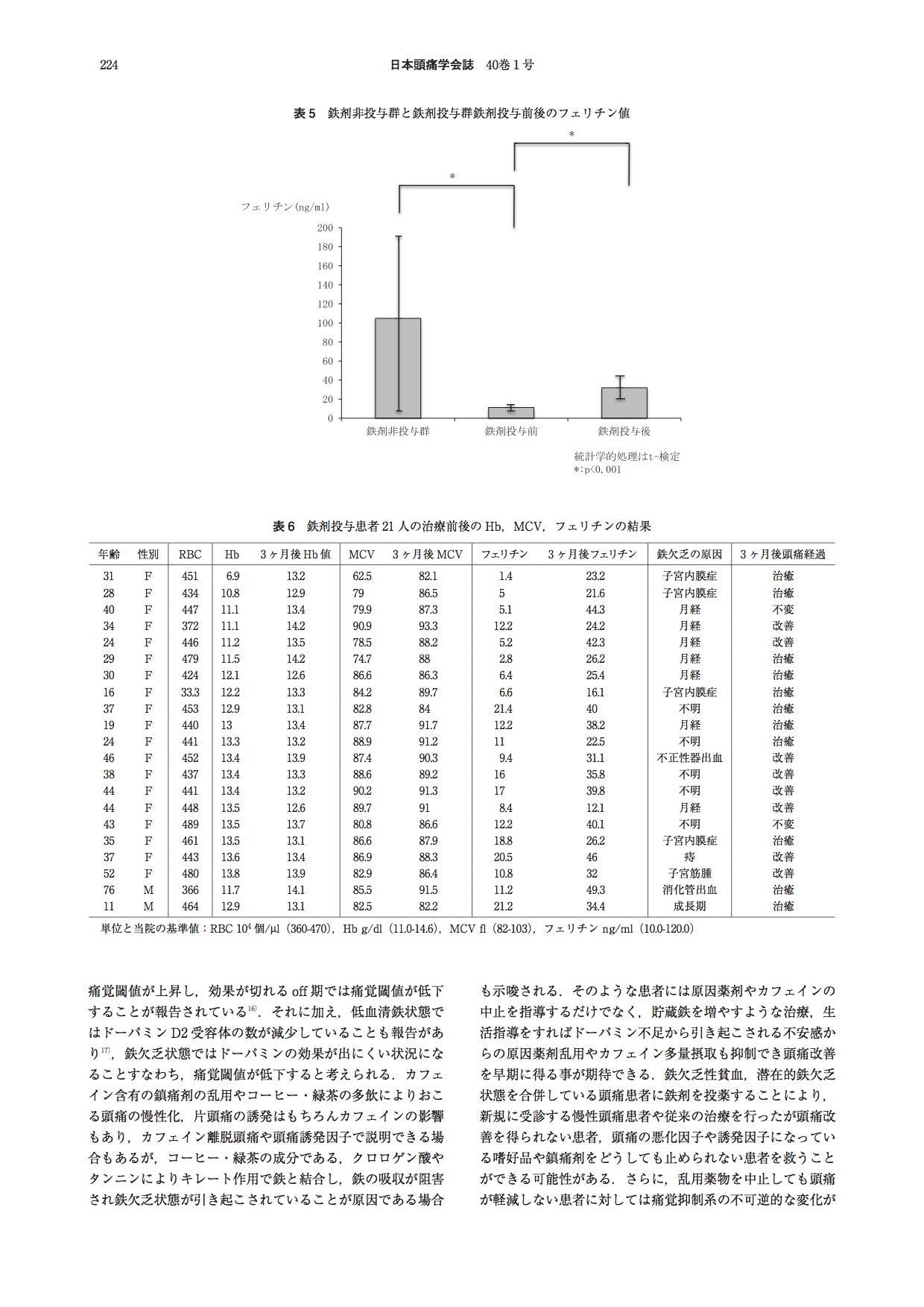 2013_40_no1.鉄剤投与pdf-4.jpg